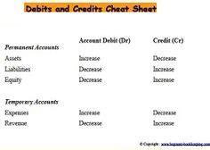 Business Plan Cheat Sheet - Finance Training Course